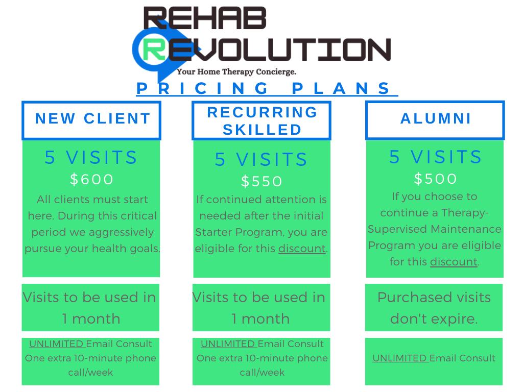 Rehab-Revolution-Pricing Plans